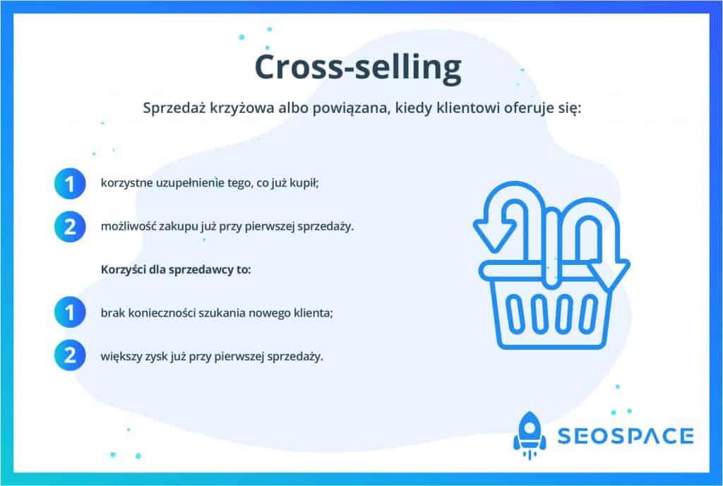 Co to jest Cross-selling?