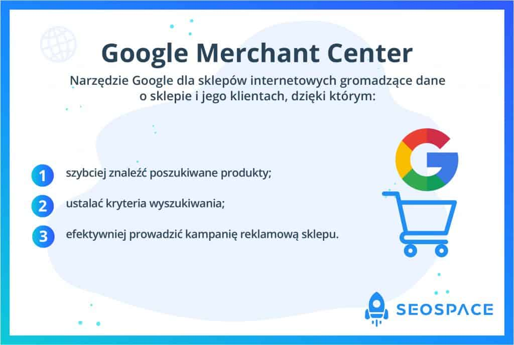 Google Merchant Center (GMC)