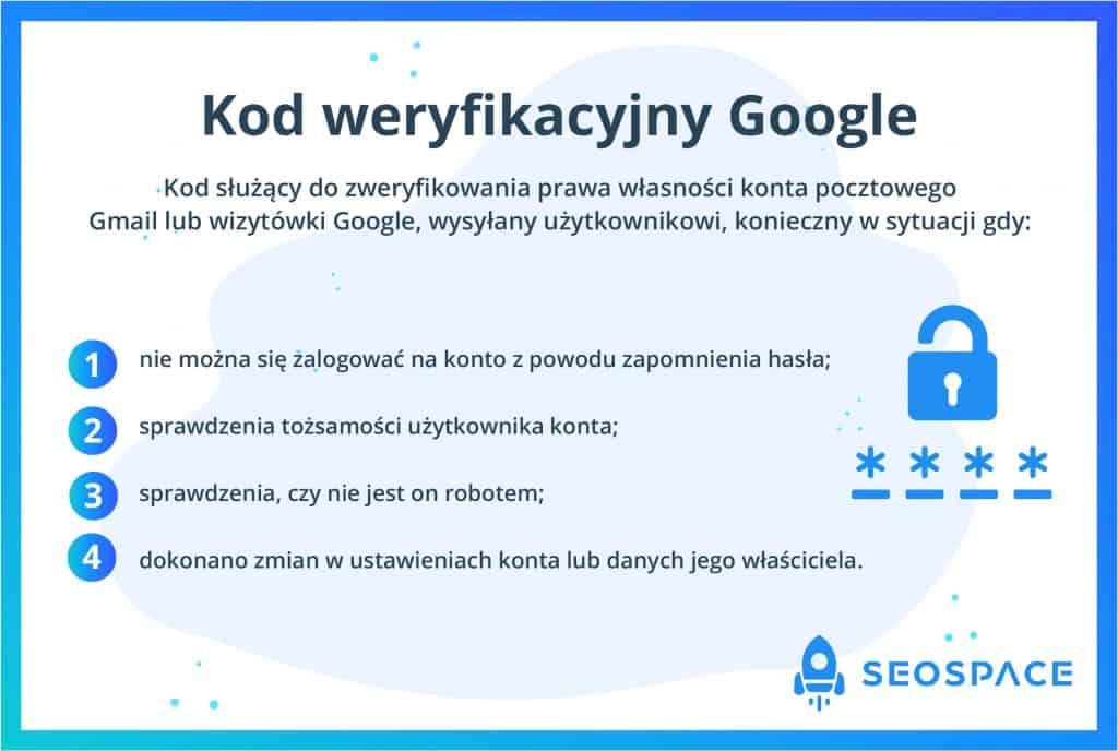 Kod weryfikacyjny Google