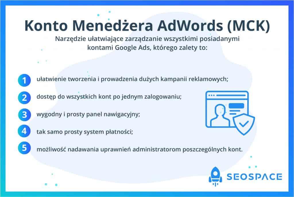 Konto Menedżera AdWords (MCK)