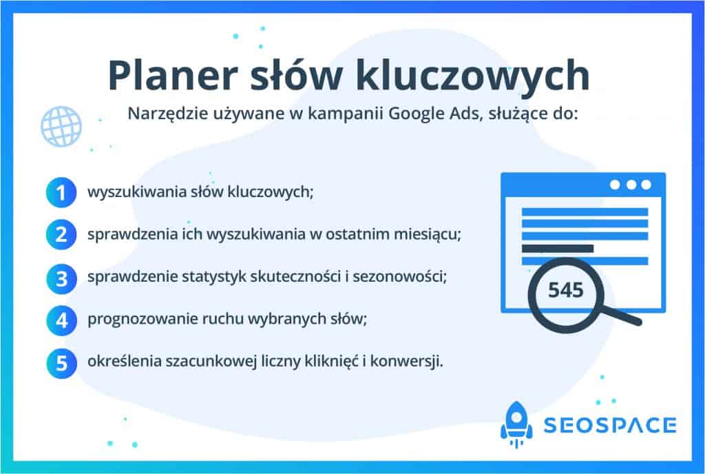 planer s艂贸w kluczowych