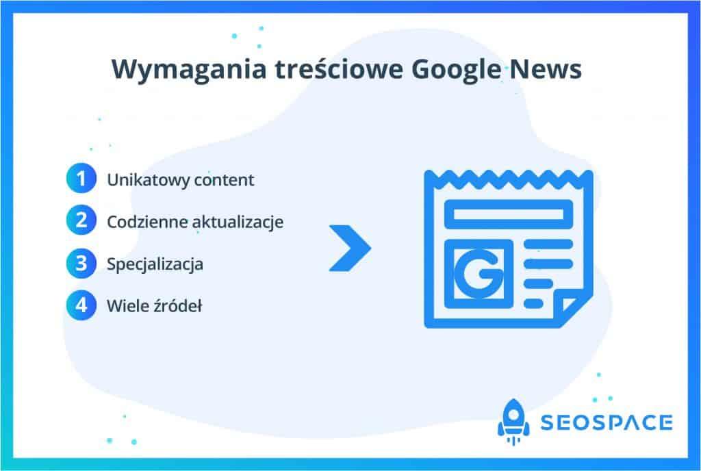 Co to jest Google News