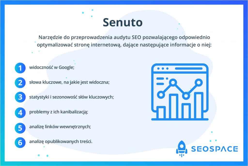 Senuto