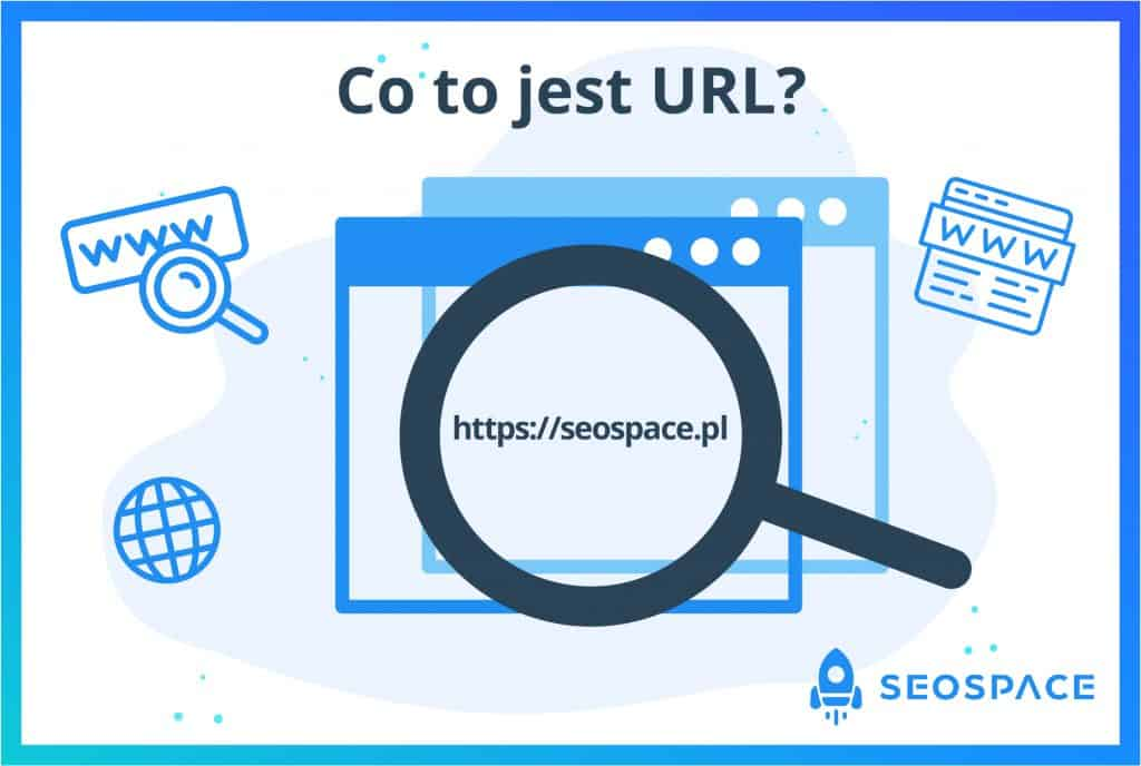 Co to jest URL