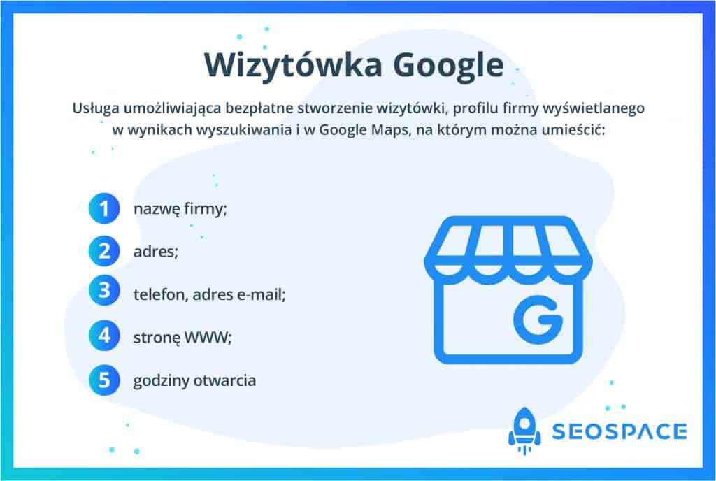 Wizyt贸wka Google