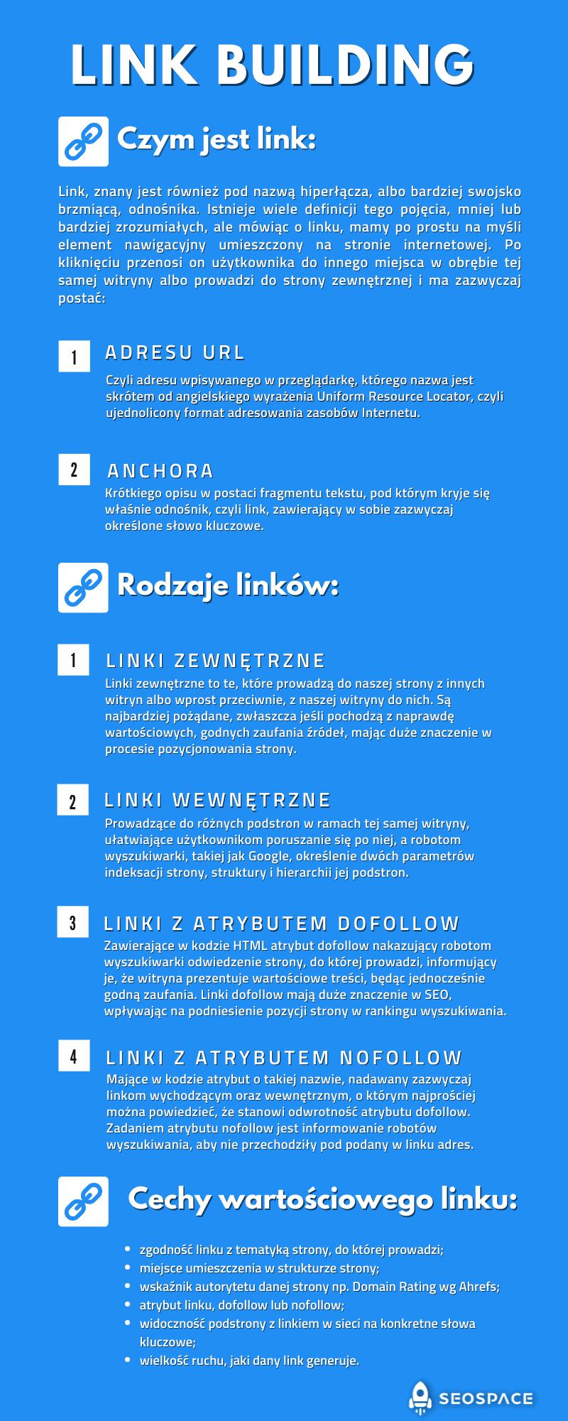 link building infografika