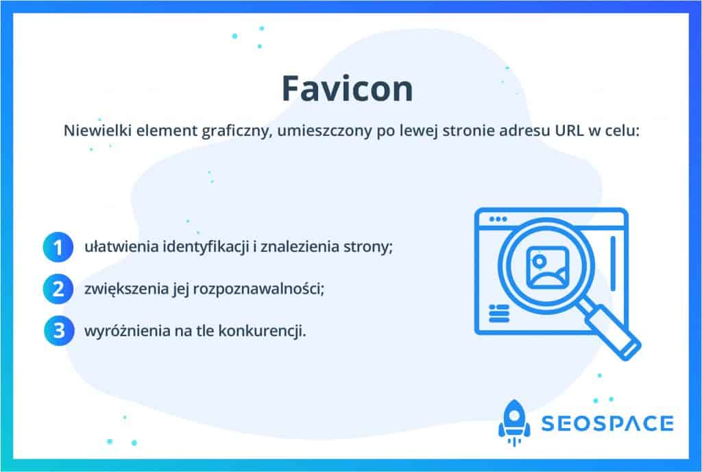 Co to jest Favicon?