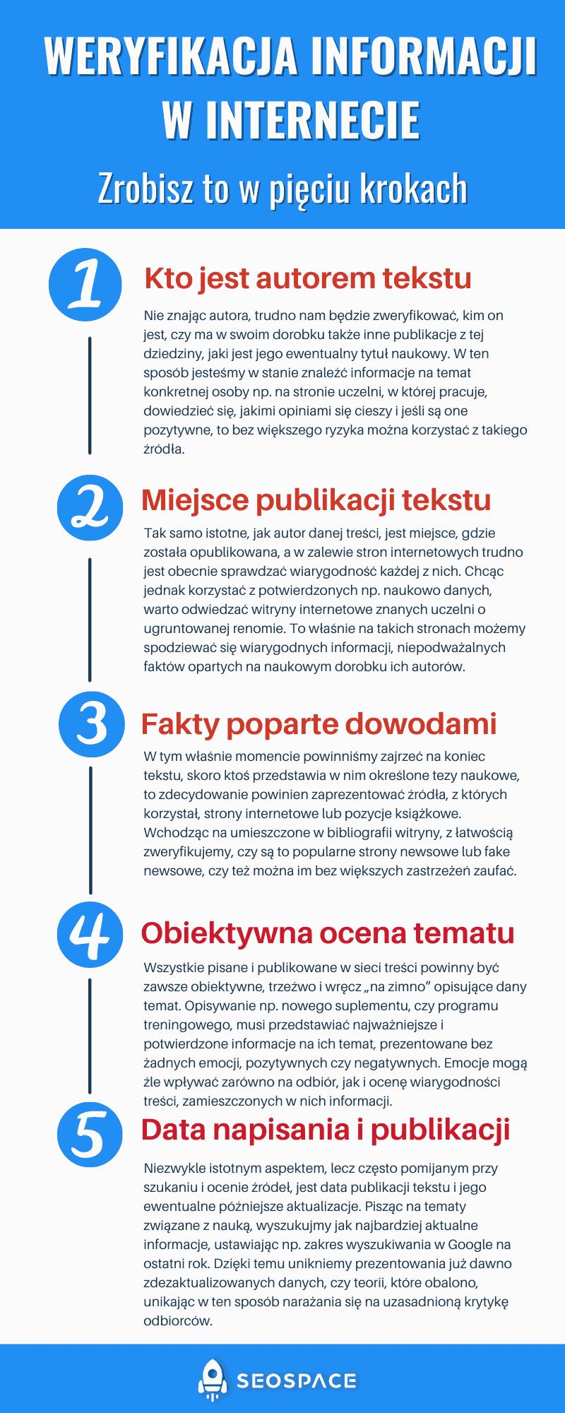 Wiarygodność informacji infografika