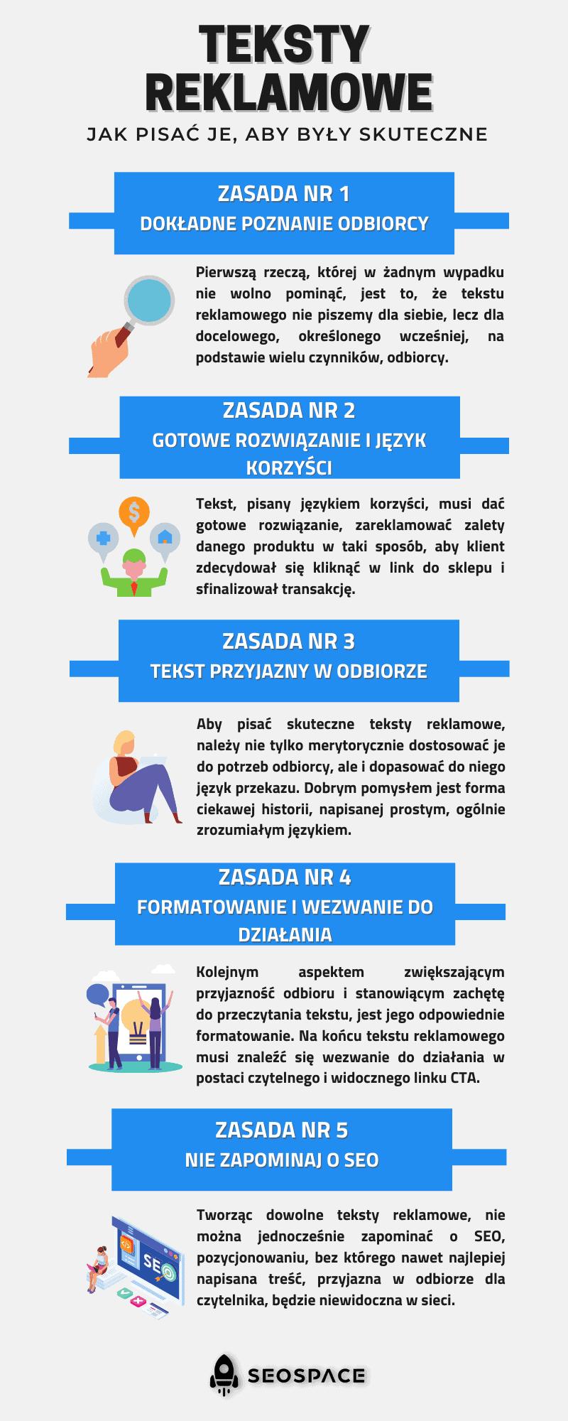 Infografika tekst reklamowy