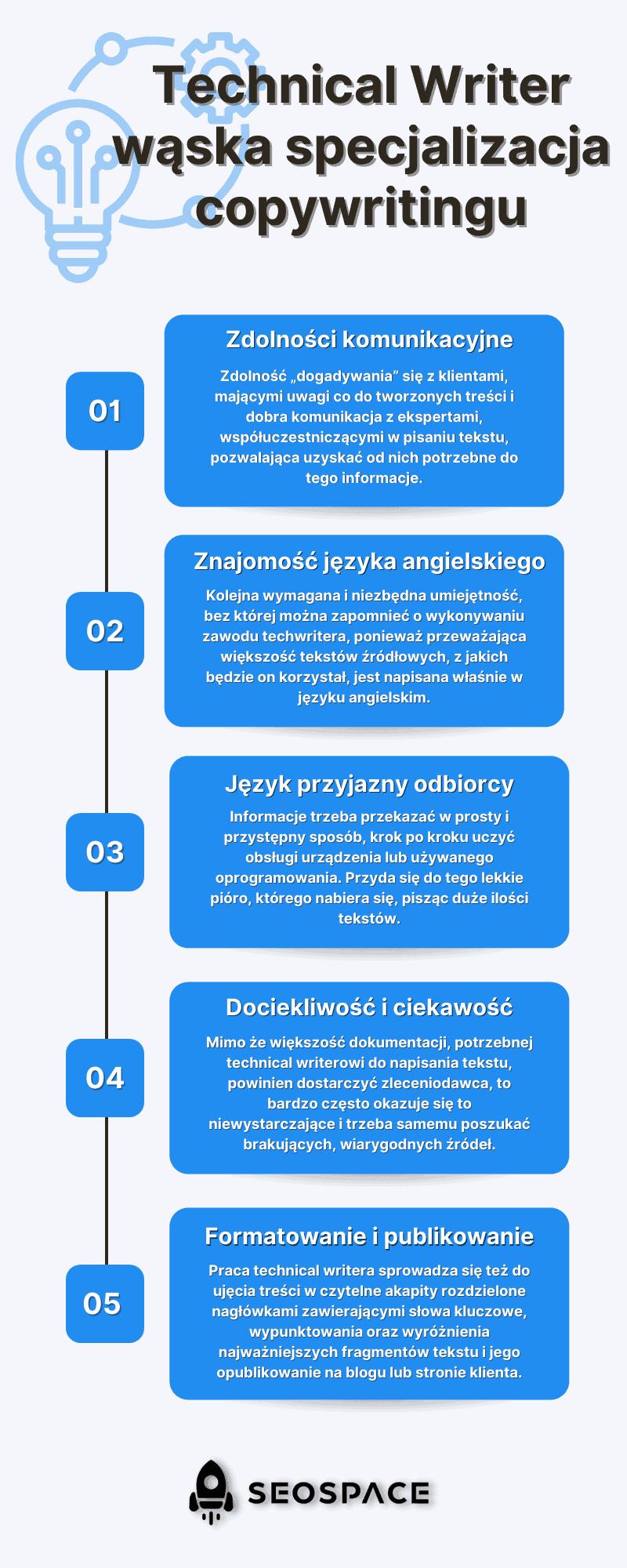 technical writer infografika